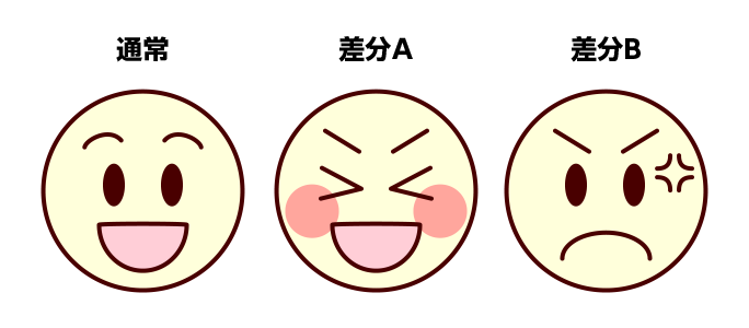 【PhotoshopJSX】差分レイヤーカンプ作成スクリプト sabun_comp.jsx